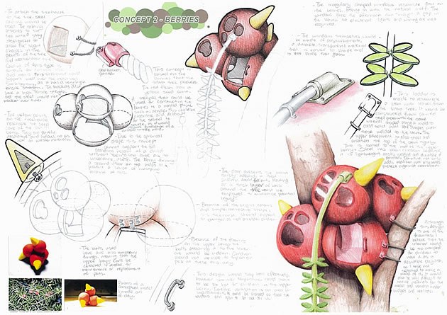 IGCSE Design and technology folio