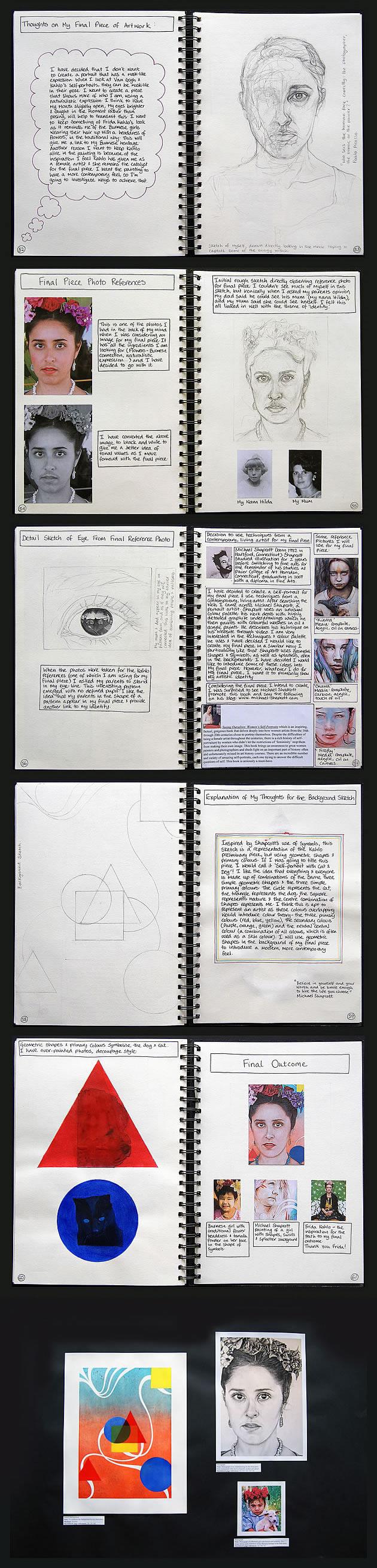 development of self-portrait ideas