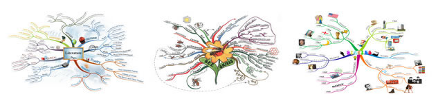 Tony Buzan mind map examples