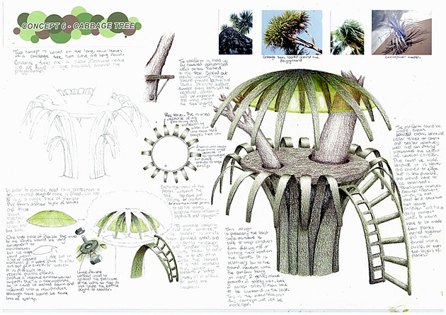Sculpture and 3d design sketchbooks 20 creative examples for Design teich