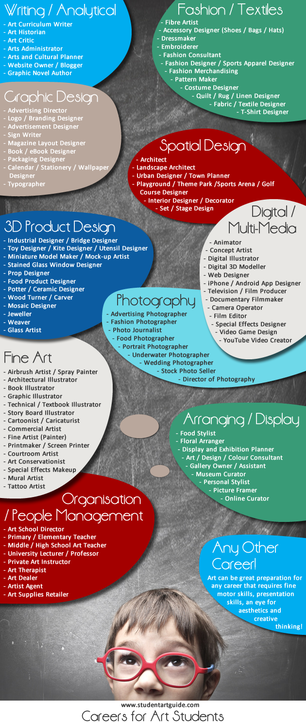 150 Art Careers The Ultimate List