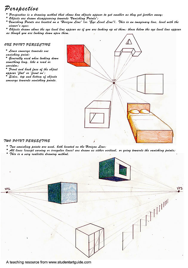 perspective drawing lessons - one and two point
